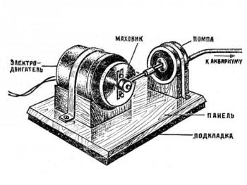Строение аквариумного компрессора