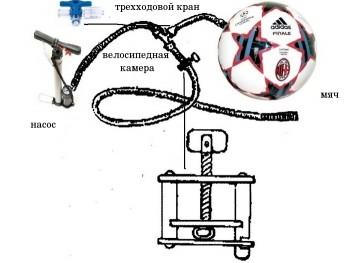 Вариант самодельного компрессора для аквариума